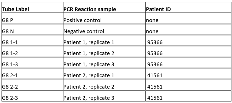 File:PCR Table Group 8 (2).png