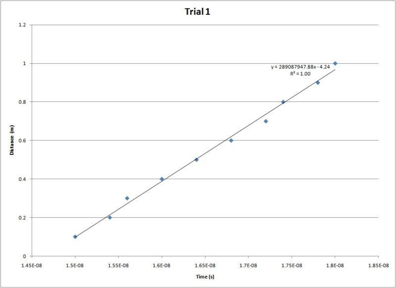 File:Trial1.jpg