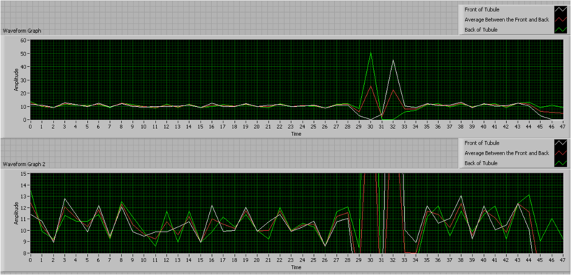 File:First tracking velocity graph.png