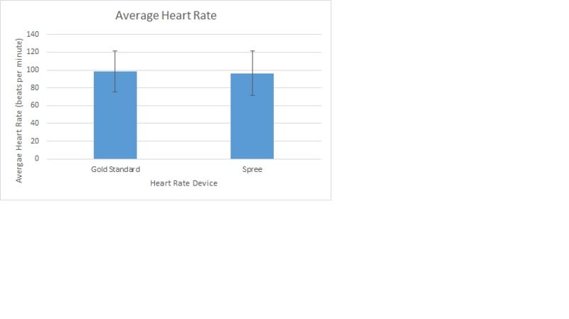 Image:Heart rate graph.jpg