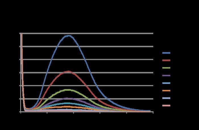 20151101 01 bonan fluorescence samples.png