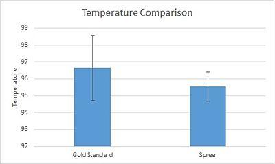 Temperature Comparison BME100 WG3.jpg