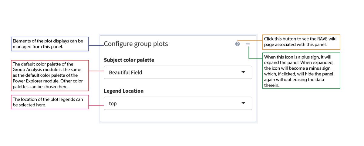 Configure Group Plots