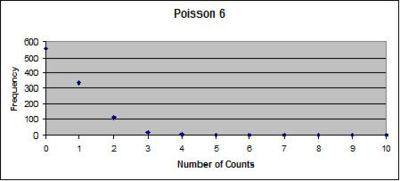 Poisson6.jpg