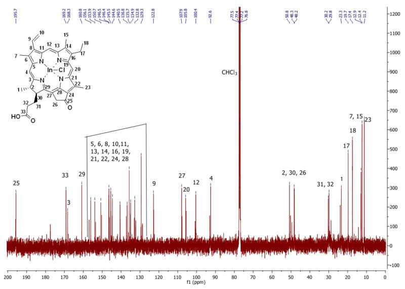 File:Biomod Aarhus Chem NMR 11C.png