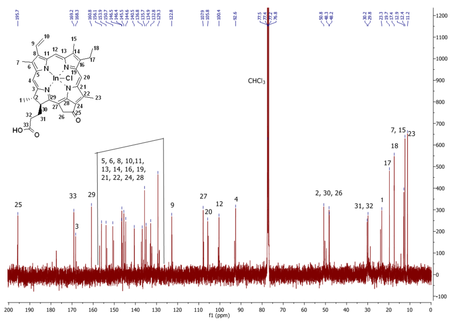 13C NMR of compound 11