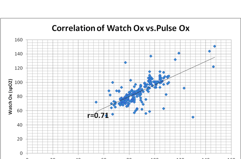File:Watch v ox.png