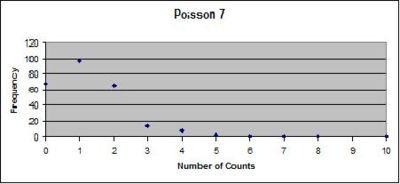 Poisson7.jpg
