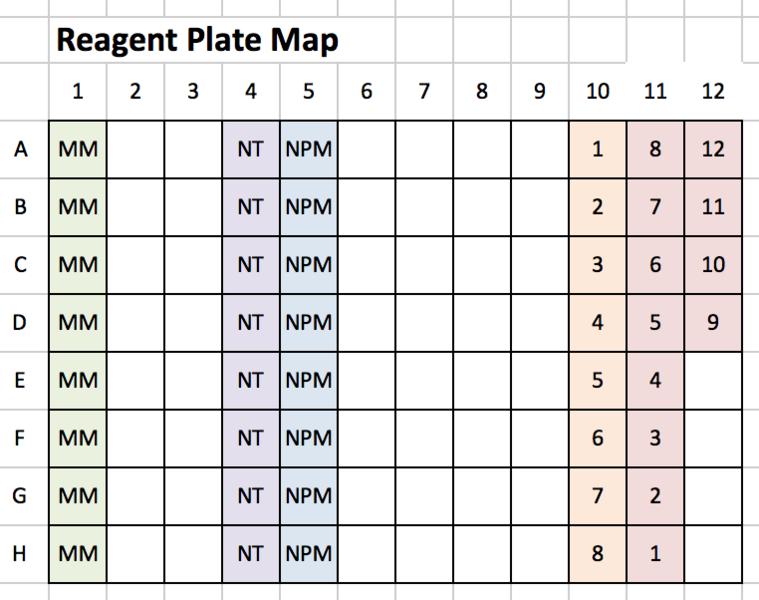 File:NexteraXT TECAN Setup.png