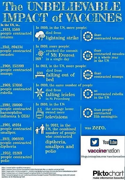 File:Vaccines the power of.jpg