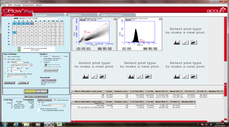 Image:20141223 flow cytometry overview.png
