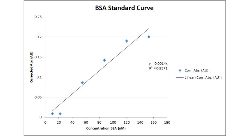 File:BSA standard 091311.png