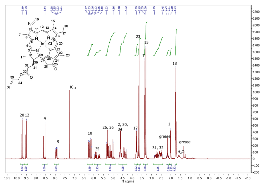 1H NMR of compound 10