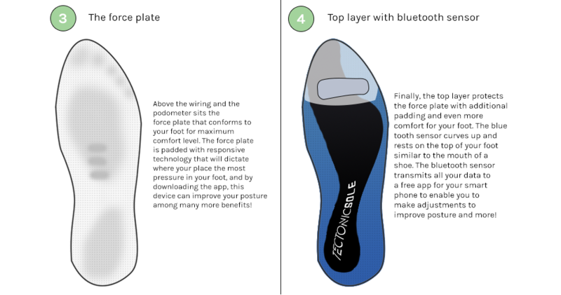 File:Insole2-group9-2.png