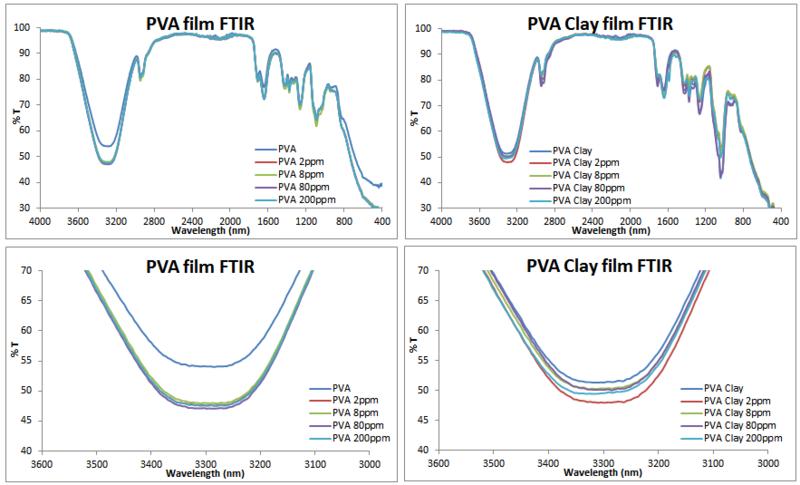 File:2014 0905 FTIR %T3.PNG