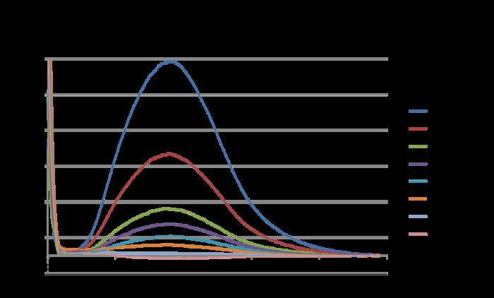 20151101 03 bonan fluorescence peptides.png