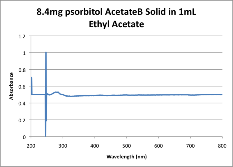 File:8.4mg psorbitol AcetateB Solid in 1mL Ethyl Acetate.png