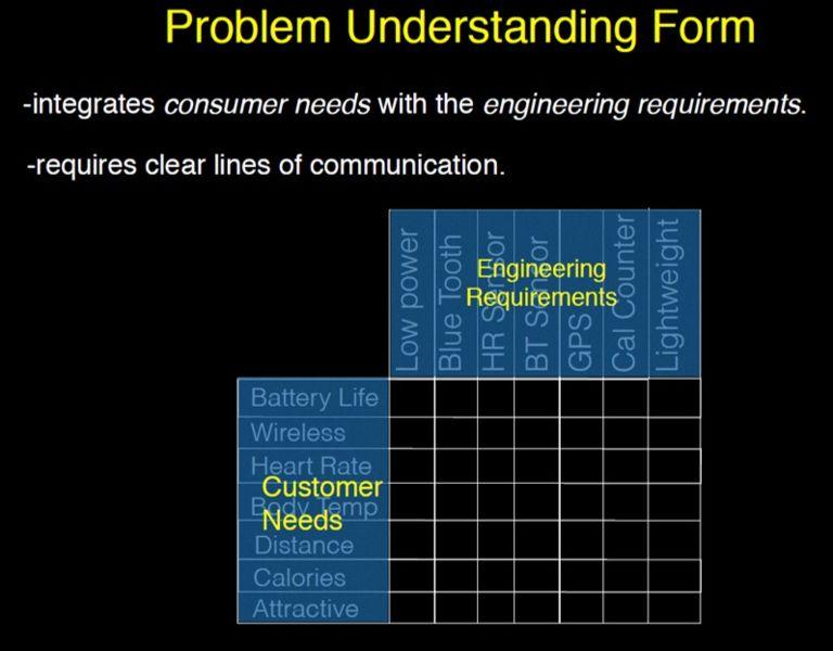 File:Problem Understanding Form Small.jpg