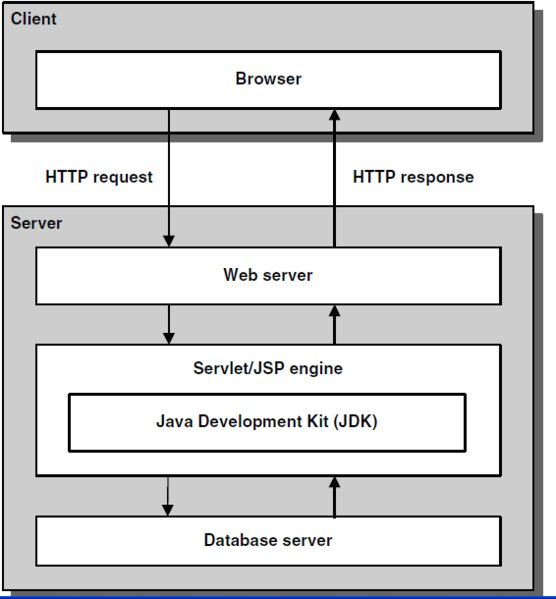 Image:Database servlet html.jpg