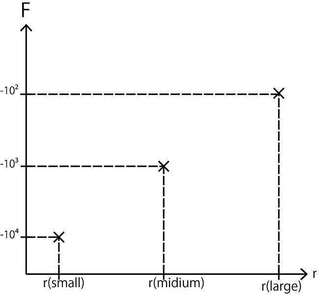 File:Fig.3.jpg