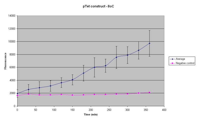 File:IC 2007 PTet 8oC 14-09.PNG
