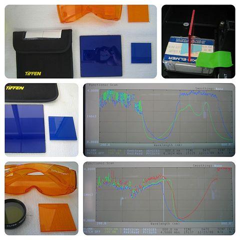 Gel Box 20 Filter Testing.jpg