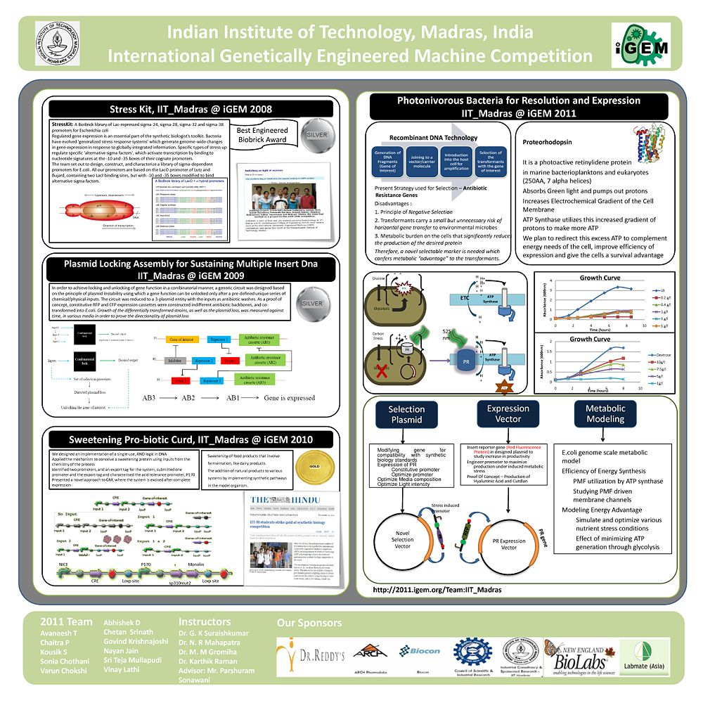 Presented at the International Genetically Engineered Machines (iGEM) conference 2010