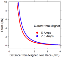 MagMT Fig 1c.png