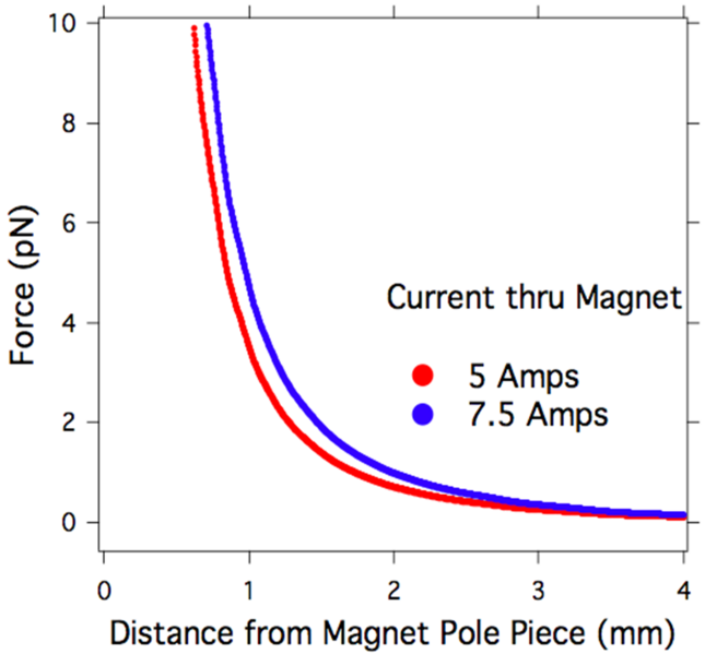 File:MagMT Fig 1c.png