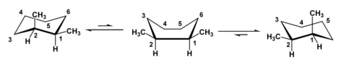 "Scheme 4: cis-1,2-Dimethylcyclohexane is ""Achiral"""