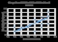 Thumbnail for version as of 13:44, 30 September 2015