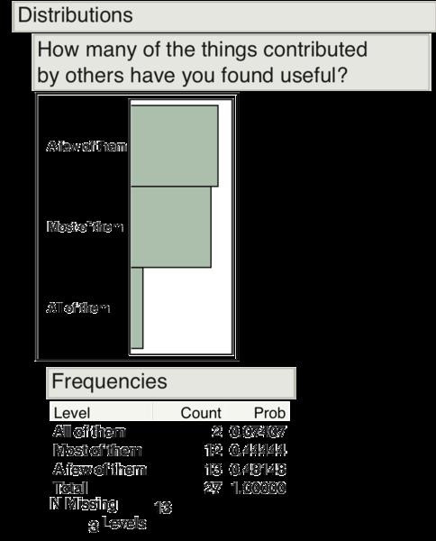 File:Q7-response.png