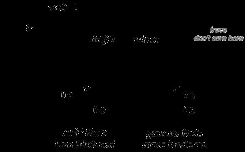 File:Stereoselective E2.png