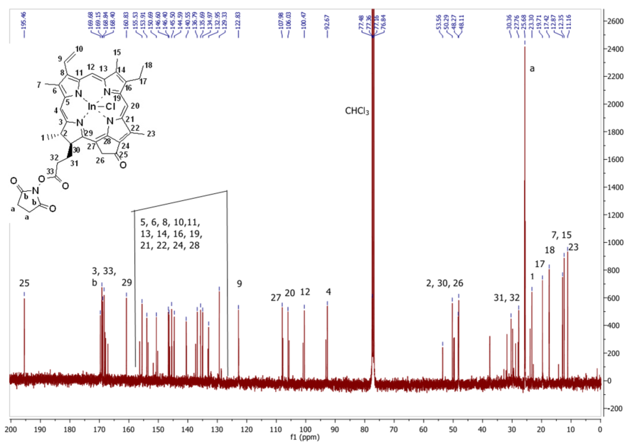 13C NMR of compound 12