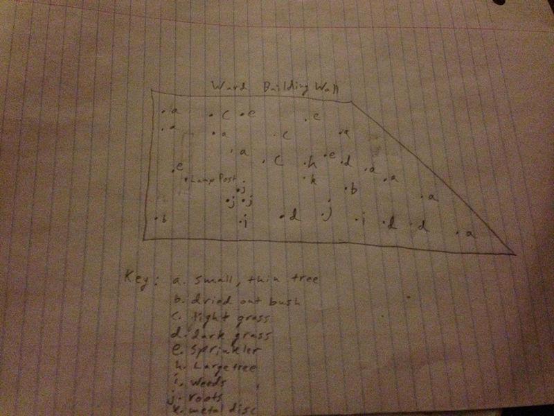 File:Safaan Transect Diagram.jpg