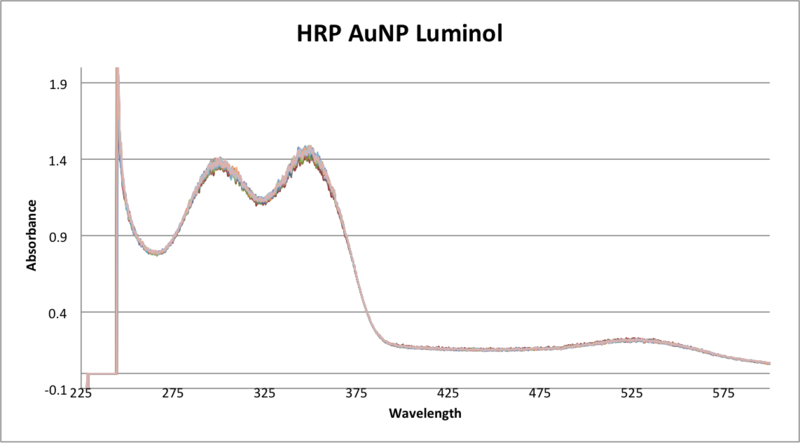 File:HRP Luminol JVD.png