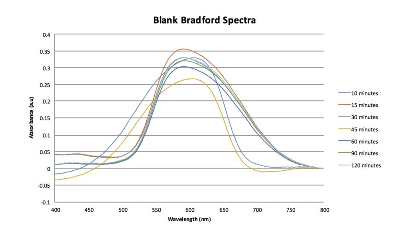 File:Bradford Blank 09-30.png