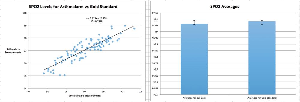 Graphspo2.jpg