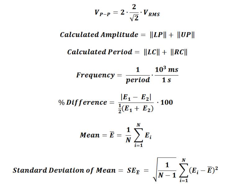 File:Formulas.png