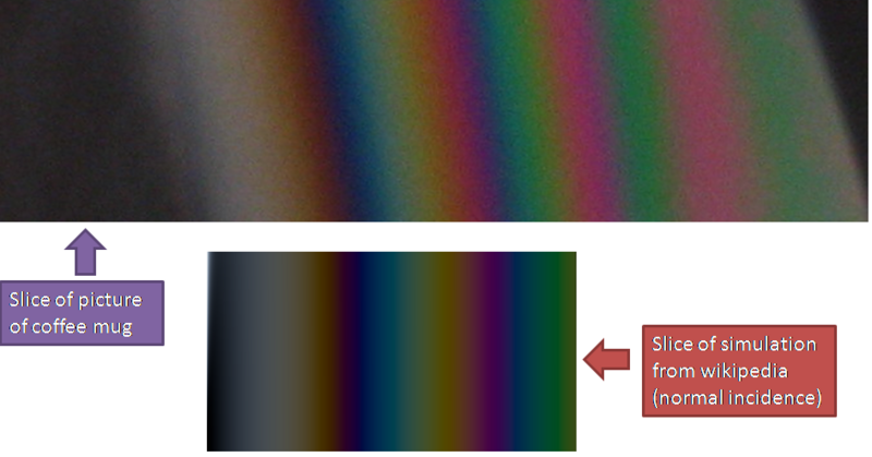 File:Soap film on coffee mug compared with simulation.PNG