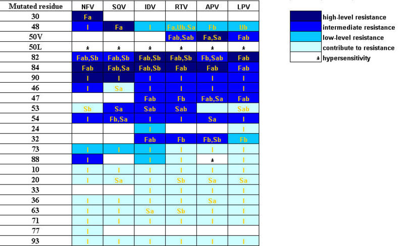 File:Table pattern1.jpg