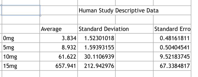 File:Human Data.png