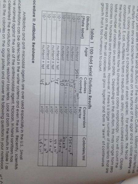 File:Table 1 100-Fold.JPG