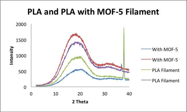5 23 2014 PLA MOF5 megan.png