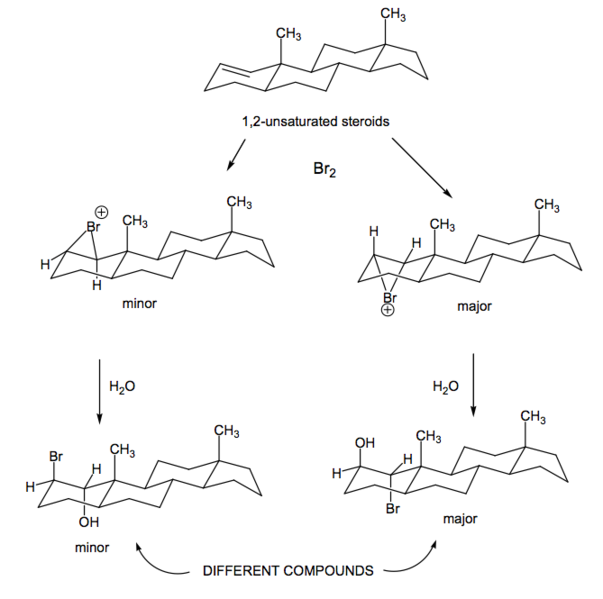 File:Steroid Bromohydrin Formation.png