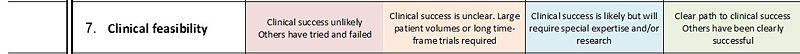 File:Clinical Feasibility.jpg