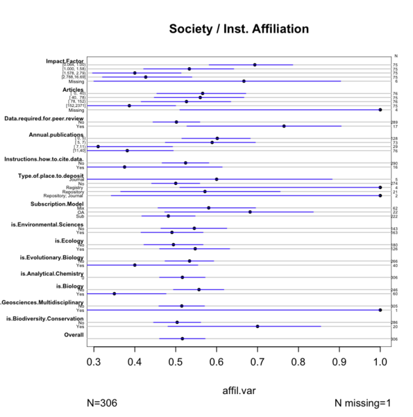 File:SocietyInstAffil.png