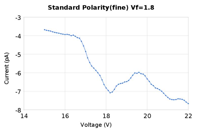 File:Standard polarity fine vf 1 8.png