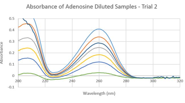 Adenosine-UVVis-2.jpg