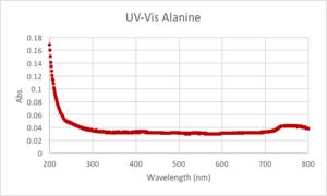 UV-VisAla.png